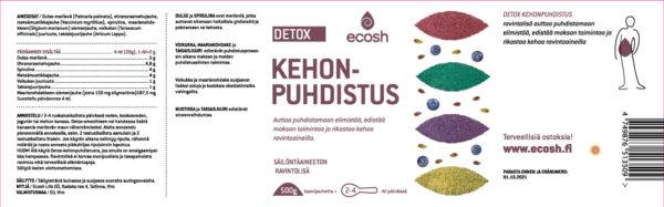 Detox Kehonpuhdistus